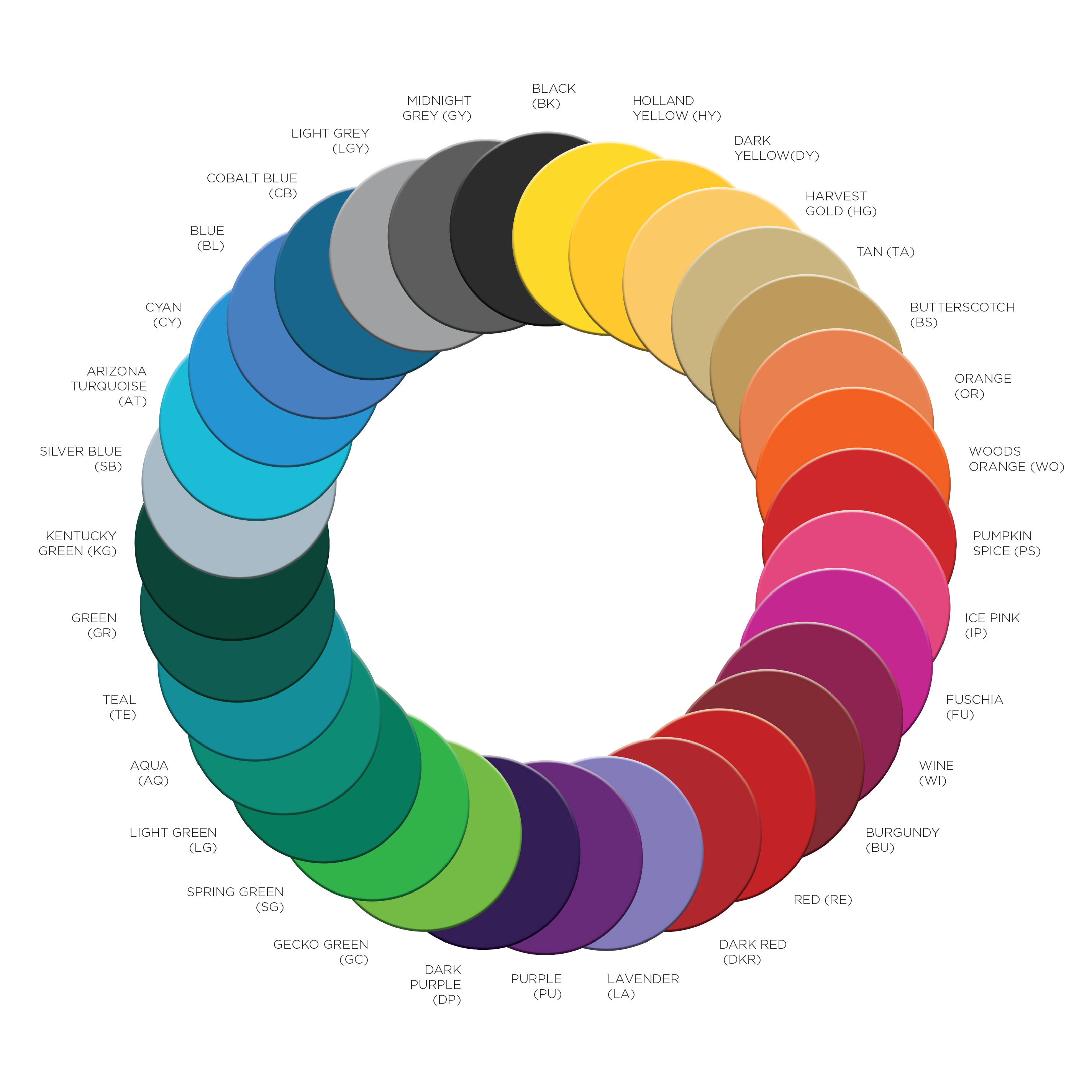 a variety of colours spi plastics